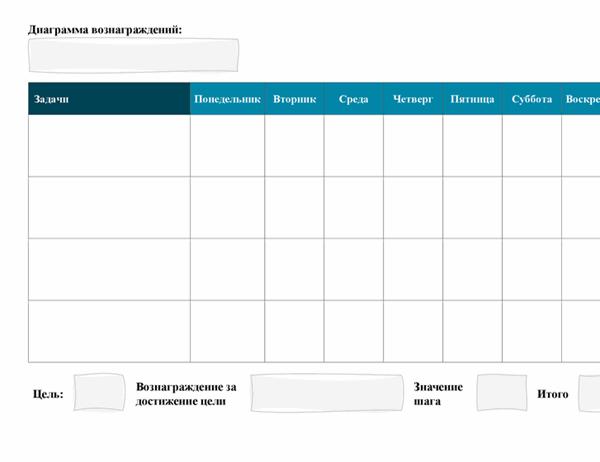 Диаграмма вознаграждений с задачами и целями