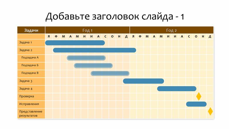 Диаграмма Ганта на два года