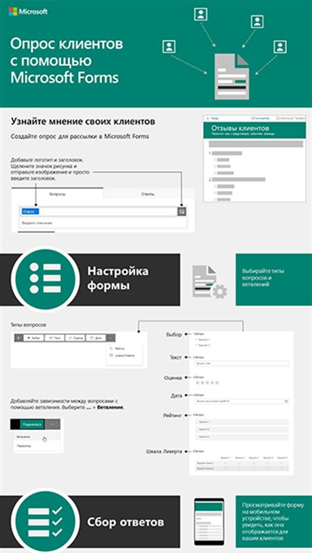 Опрос клиентов с помощью Microsoft Forms