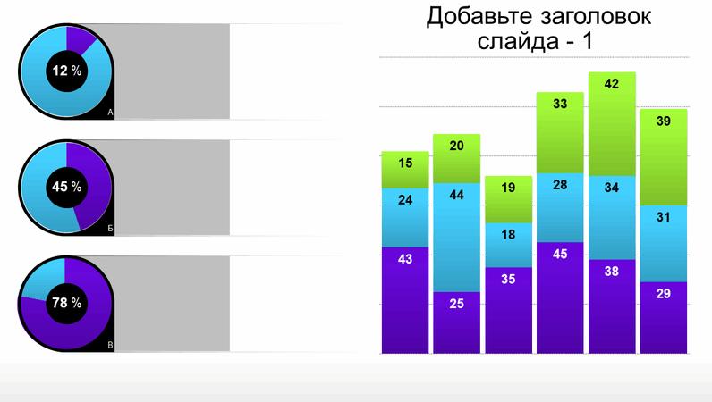 Панель мониторинга с круговыми и линейчатыми диаграммами