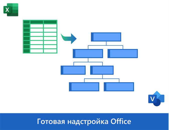 Организационная диаграмма из данных