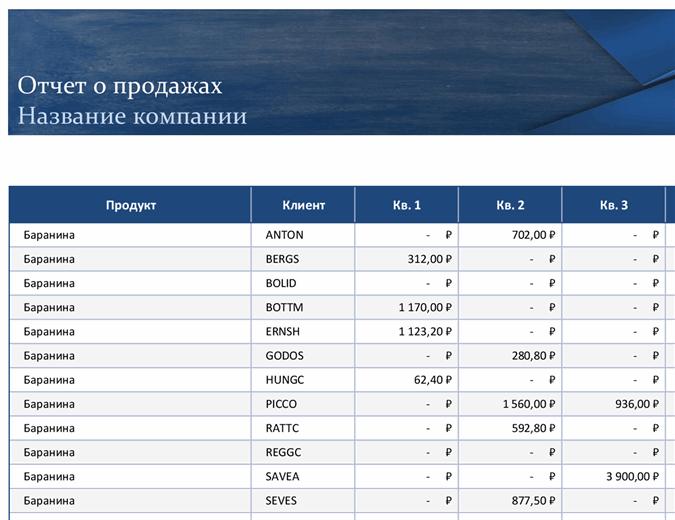 Отчет о продажах (синий)