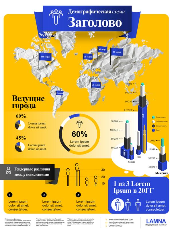Плакат с инфографикой о населении