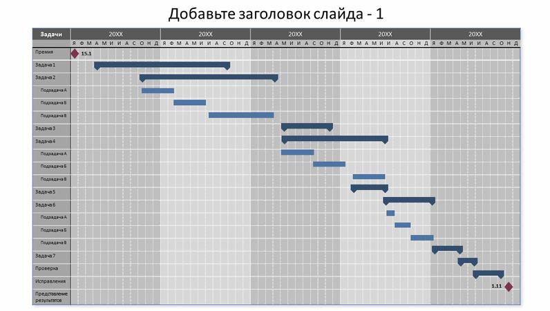 Диаграмма Ганта на пять лет