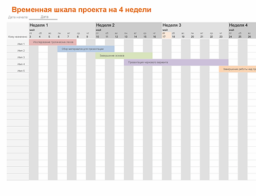 Временная шкала проекта