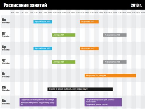 Расписание занятий (по времени)