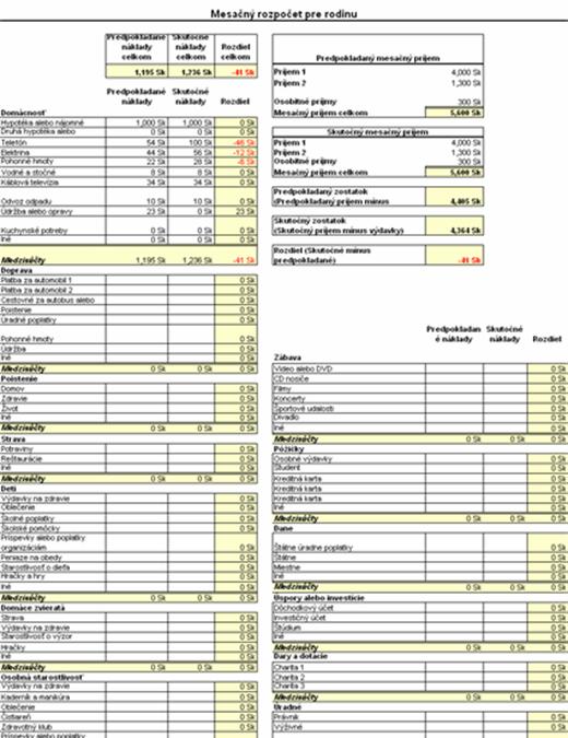 Mesačný rozpočet pre rodinu