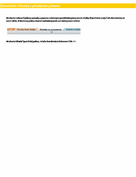 Referenčný pracovný zošit k pásu s nástrojmi servera SharePoint Server