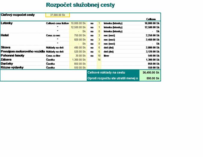 Rozpočet výdavkov na služobnú cestu