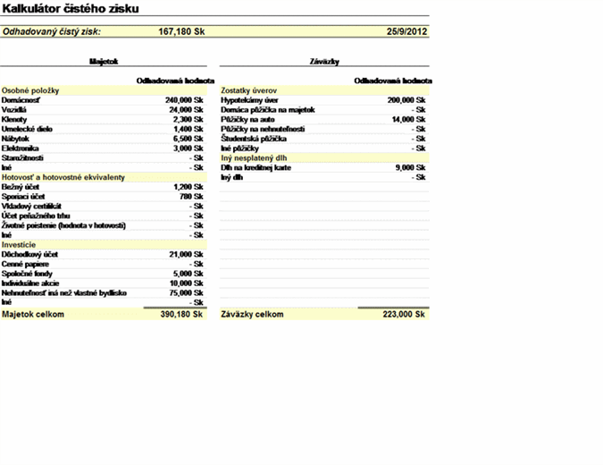 Kalkulátor čistého zisku