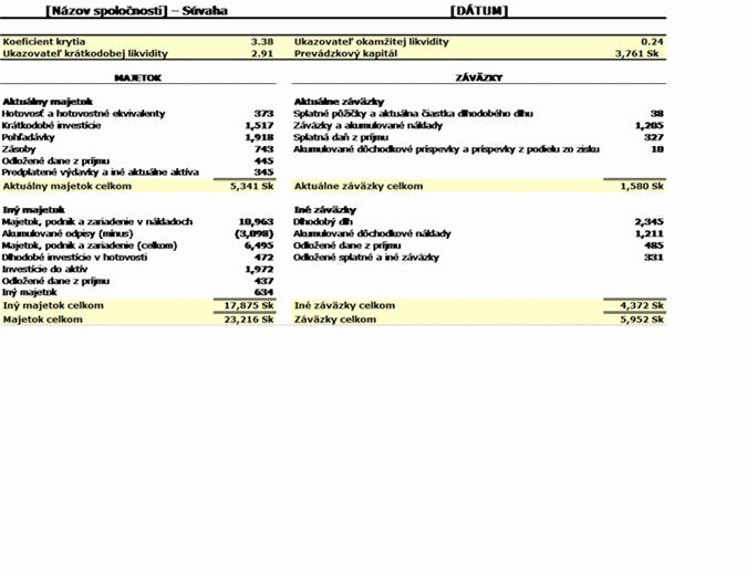 Súvaha s ukazovateľmi a prevádzkovým kapitálom