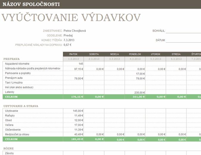 Vyúčtovanie výdavkov