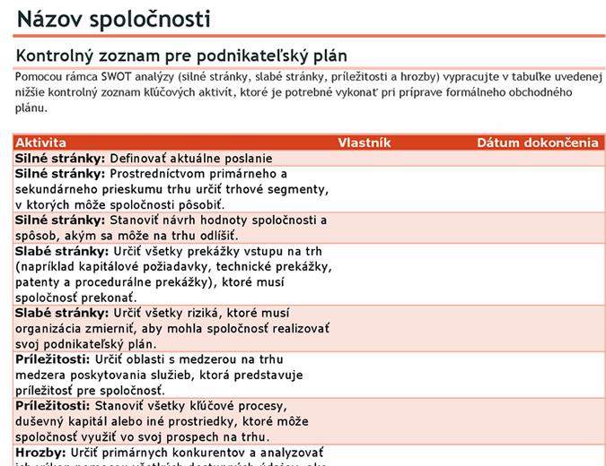 Kontrolný zoznam pre podnikateľský plán so SWOT analýzou
