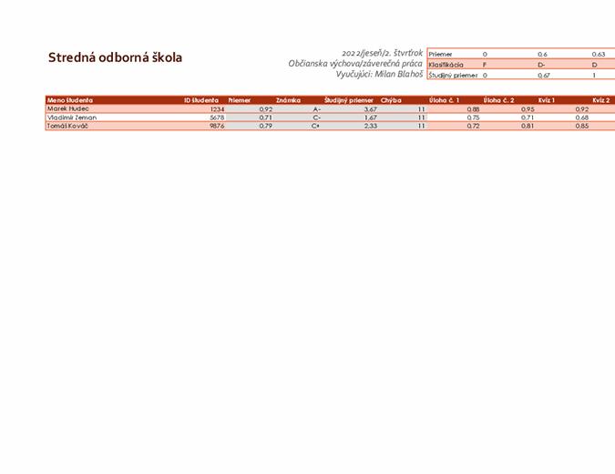 Klasifikačný hárok pre učiteľa (na základe priemerov)