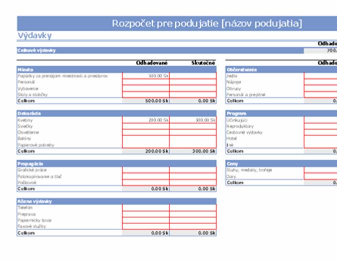 Rozpočet pre podujatie