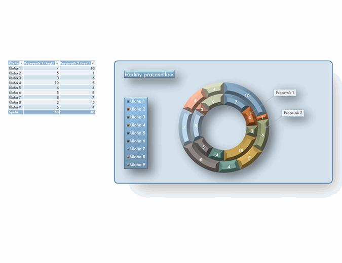 Prstencový graf 21. storočia
