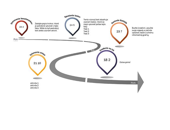 Informačná grafika s časovou osou Medzník