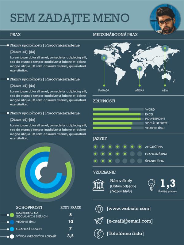 Životopis s medzinárodnou informačnou grafikou