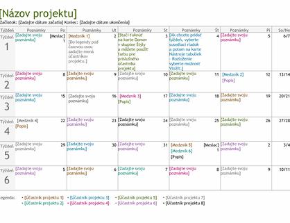 časová os plánovania projektu