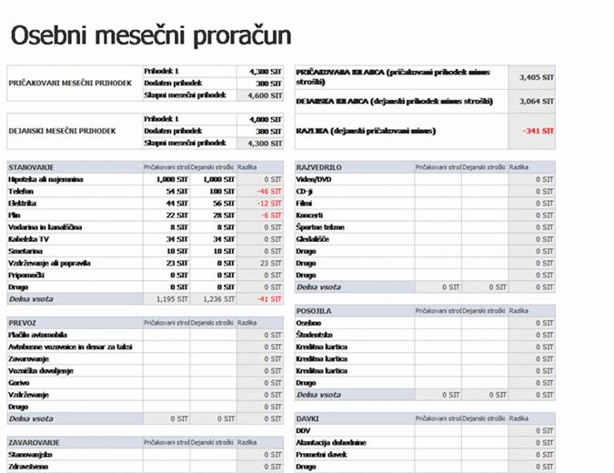 Osebni mesečni proračun