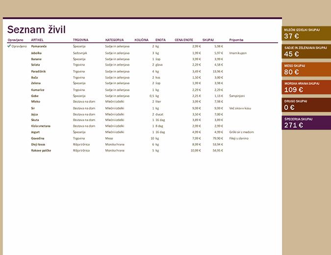 Nakupovalni seznam