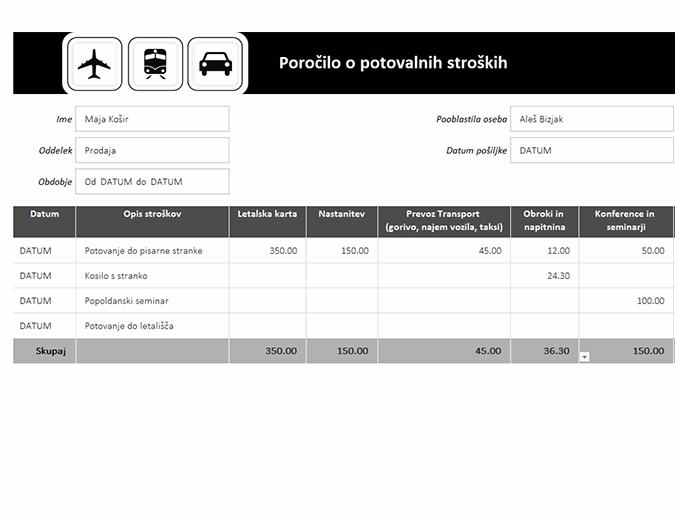 Poročilo o potovalnih stroških