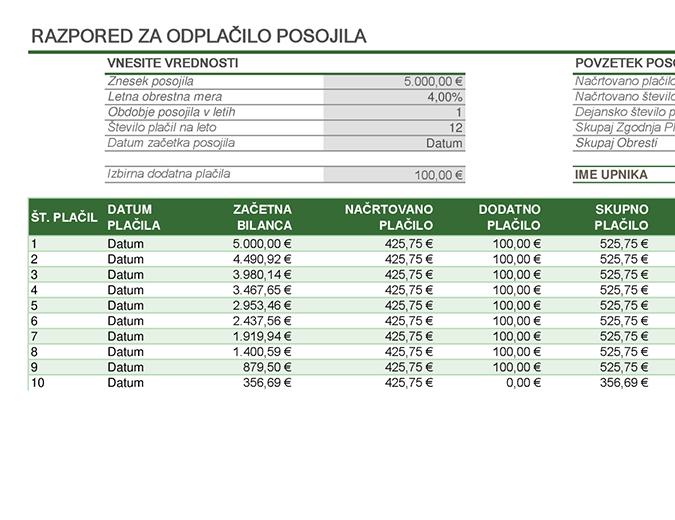 Razpored za odplačilo posojila