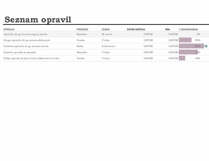 Seznam opravil s sledilnikom napredka