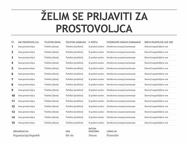 Seznam prostovoljcev