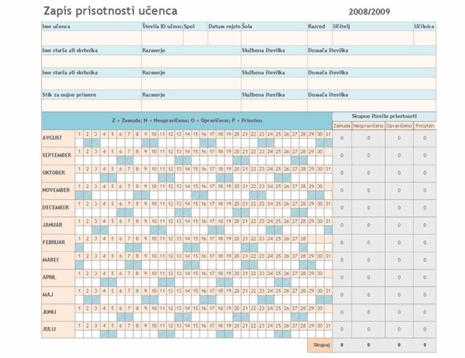 Zapis o prisotnosti učencev za šolsko leto 2008/2009