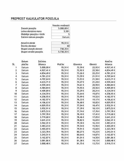 Preprosta tabela za izračun in odplačevanje posojila