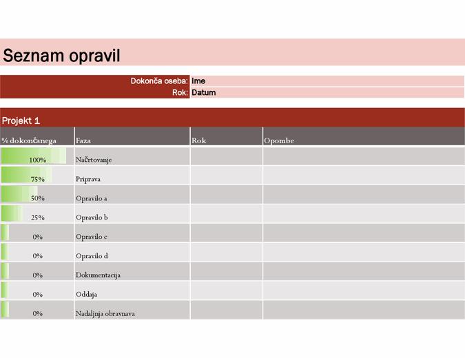 Seznam opravil za projekte