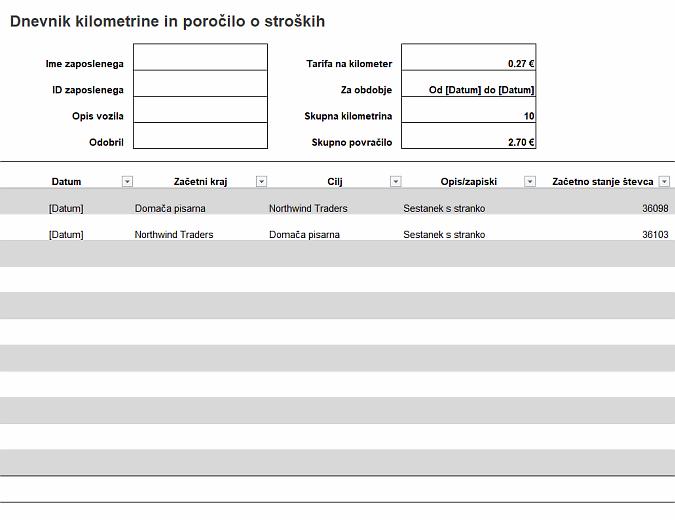 Dnevnik kilometrine in poročilo o stroških