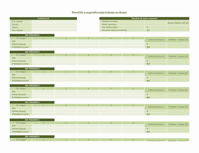 Poročilo o napredovanju šolanja na domu