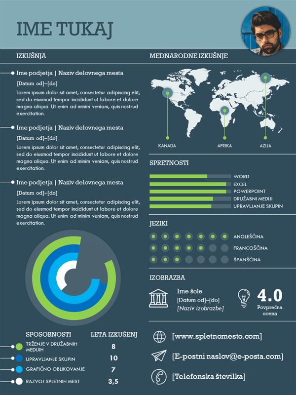 Mednarodni infografski življenjepis
