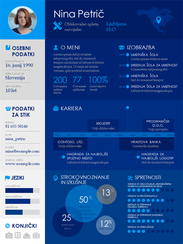 Infografski življenjepis s časovnico