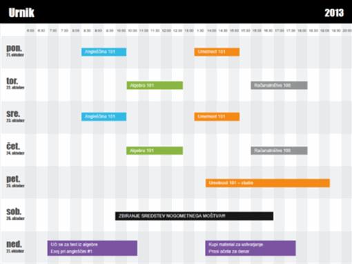 Šolski urnik (glede na ure)
