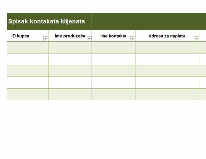 Osnovni spisak kontakata klijenata