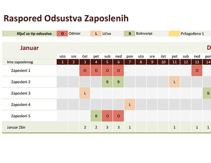 Raspored odsustva zaposlenih