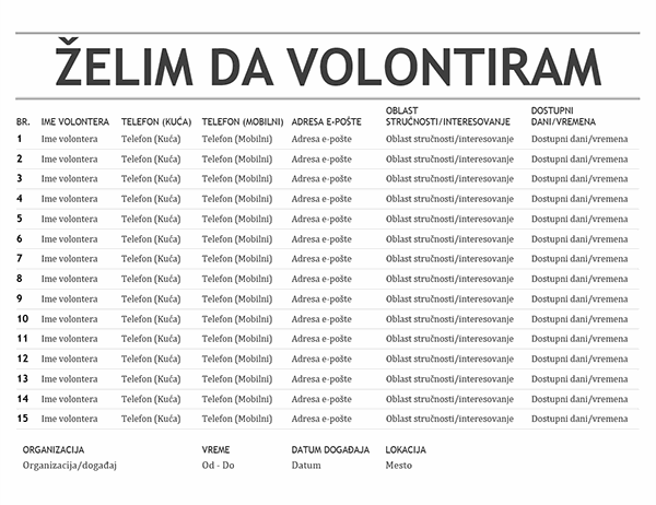Spisak volontera