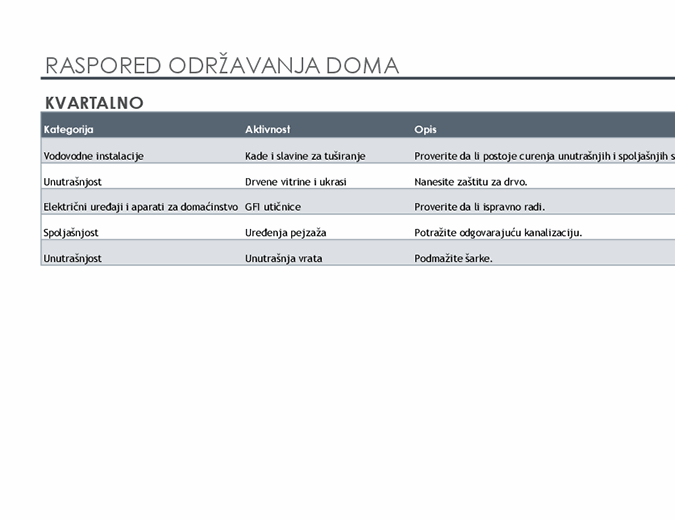 Raspored održavanja doma i lista zadataka