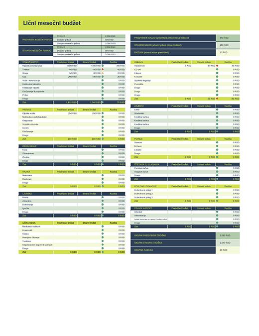 Unakrsna tabela sa ličnim mesečnim budžetom