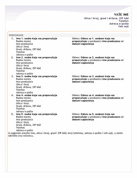 List biografije početnog nivoa sa referencama