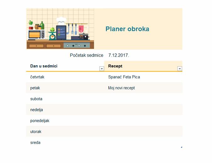 Sedmični planer obroka