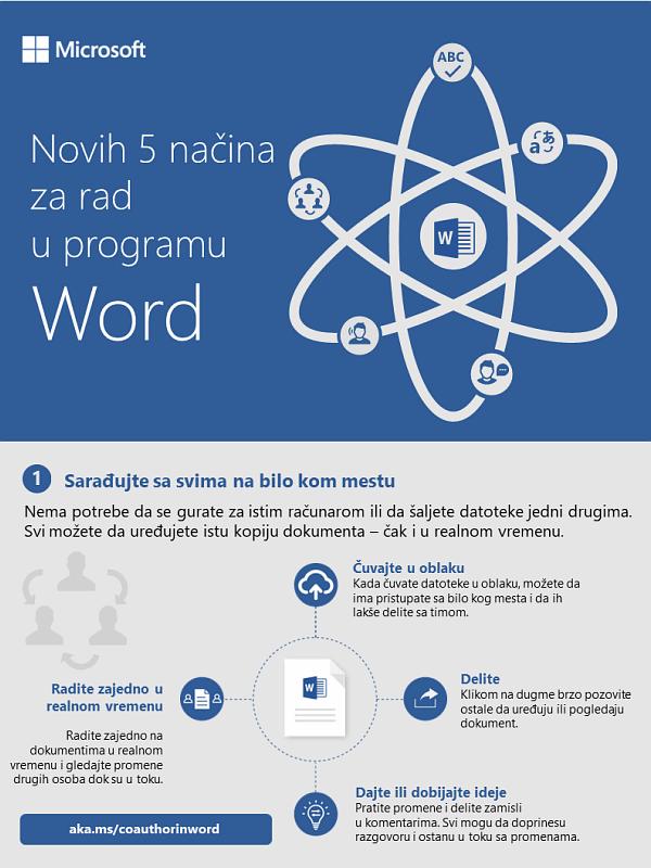 5 novih načina za rad u programu Word