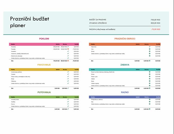 Planer prazničnog budžeta