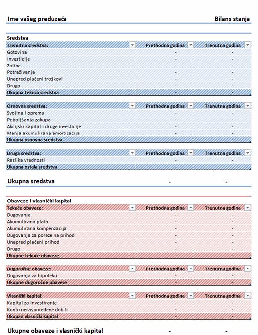 Bilans stanja (uzorak)