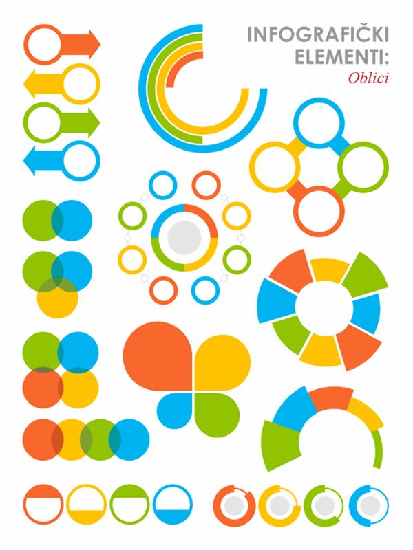 Oblici u vidu infografika