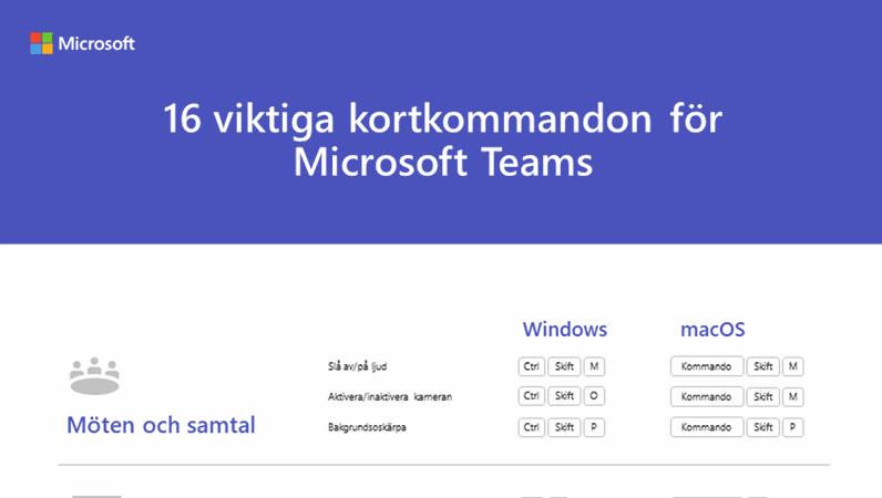 16 viktiga kortkommandon för Microsoft Teams