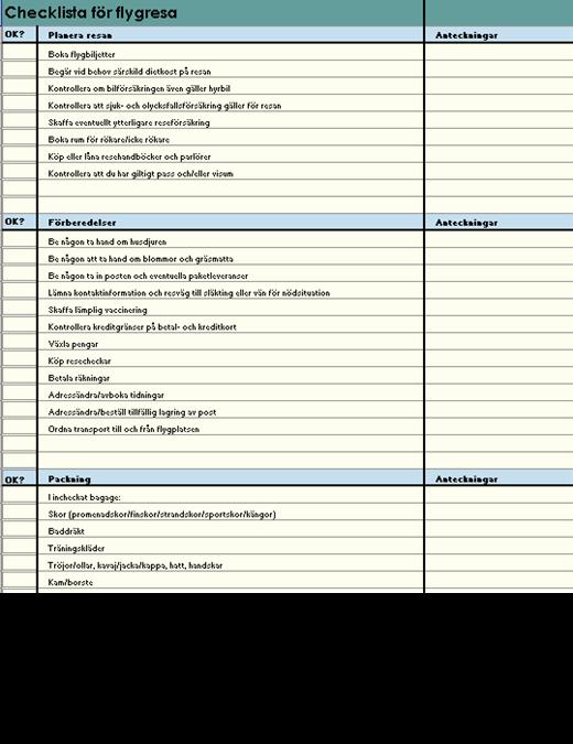 Checklista för flygresa